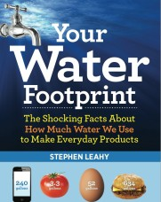 your water footprint